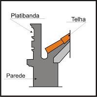 TeT_platibanda