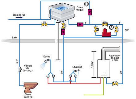 TeT_instalacao_agua_quente