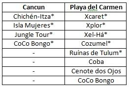 TeT_3a_passeios_cancun_playa_del_carmen