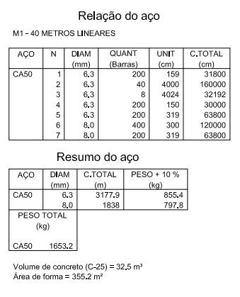 TeT_comprando_aço_para_obra