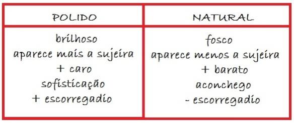TeT_porcelanato_polido_natural