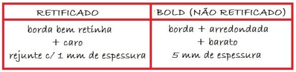 TeT_porcelanato_retificado_bold
