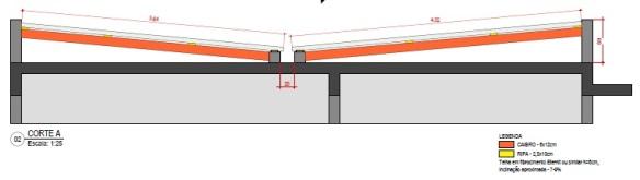 TeT_2_projeto_telhado_casa_sem_telhado
